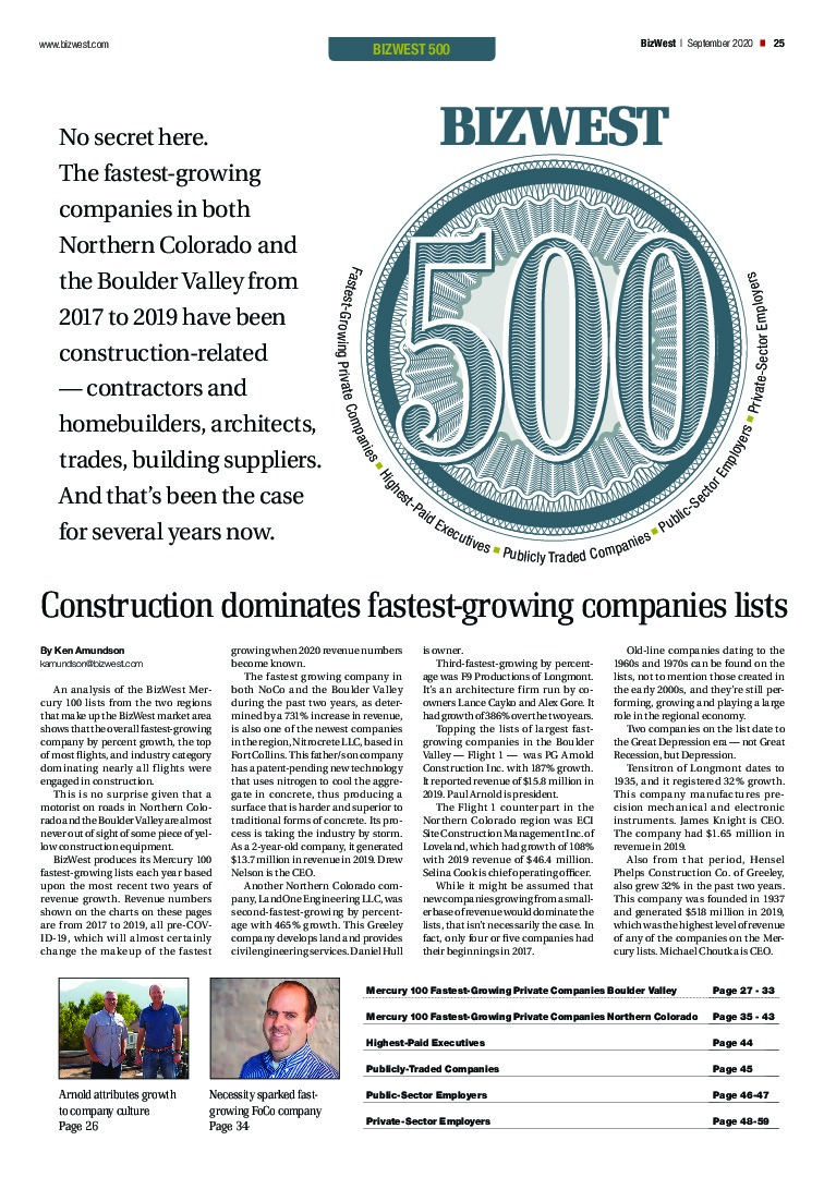 BizWest 500 – September 2020