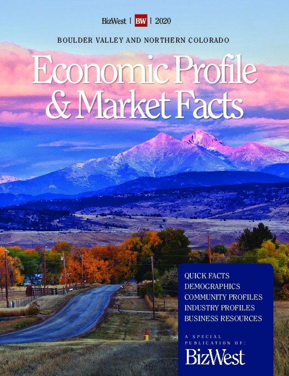 Economic Profile & Market Facts – 2020
